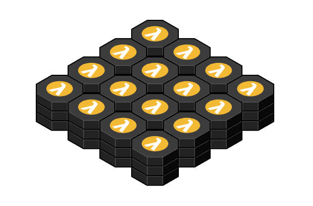 Controlling concurrency of AWS Lambda – Cloudly Tech